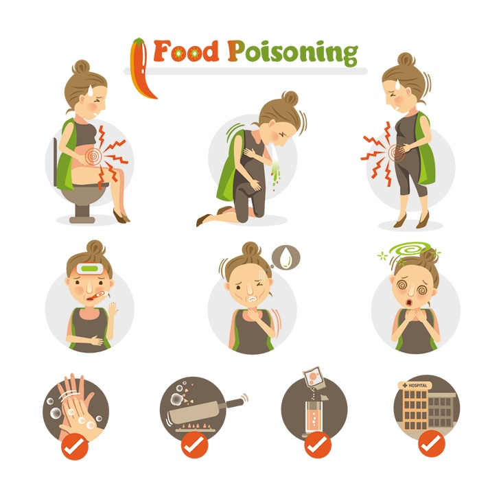 Baby Food Poisoning Symptoms